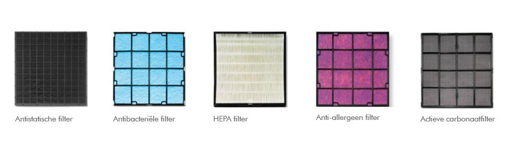 Luchtreiniger met hepa filter